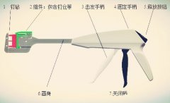 医疗器械吻(缝)合器产品